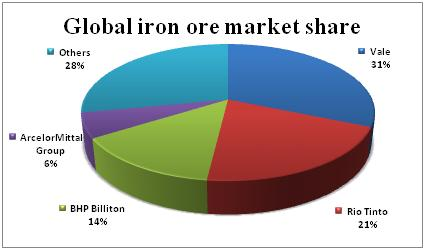market trends of uk iron and steel Growth opportunities in the global iron and steel market published: august 2012 trends, opportunities and forecast in this market to 2017 by various segment and region (north america, europe, asia pacific, rest of the world).